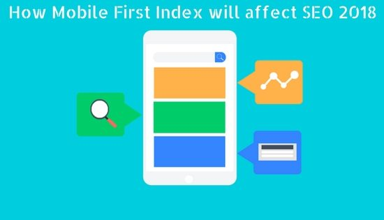 Mobile-first-Index-SEO